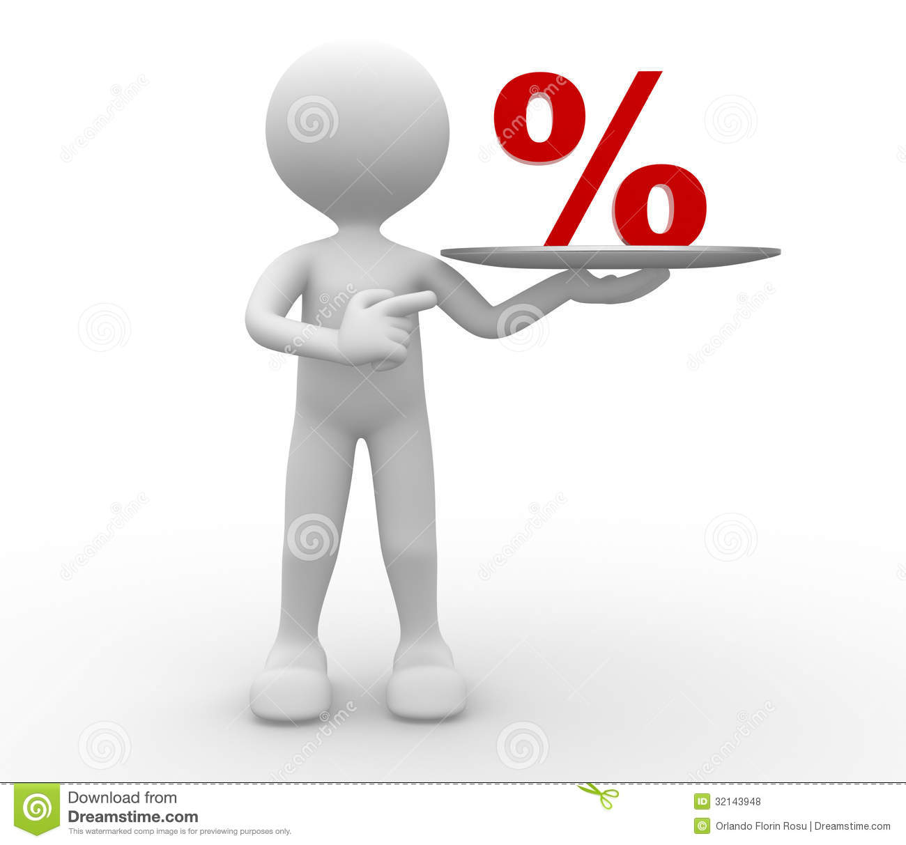 Percent of people in population with hitchhikers thumb