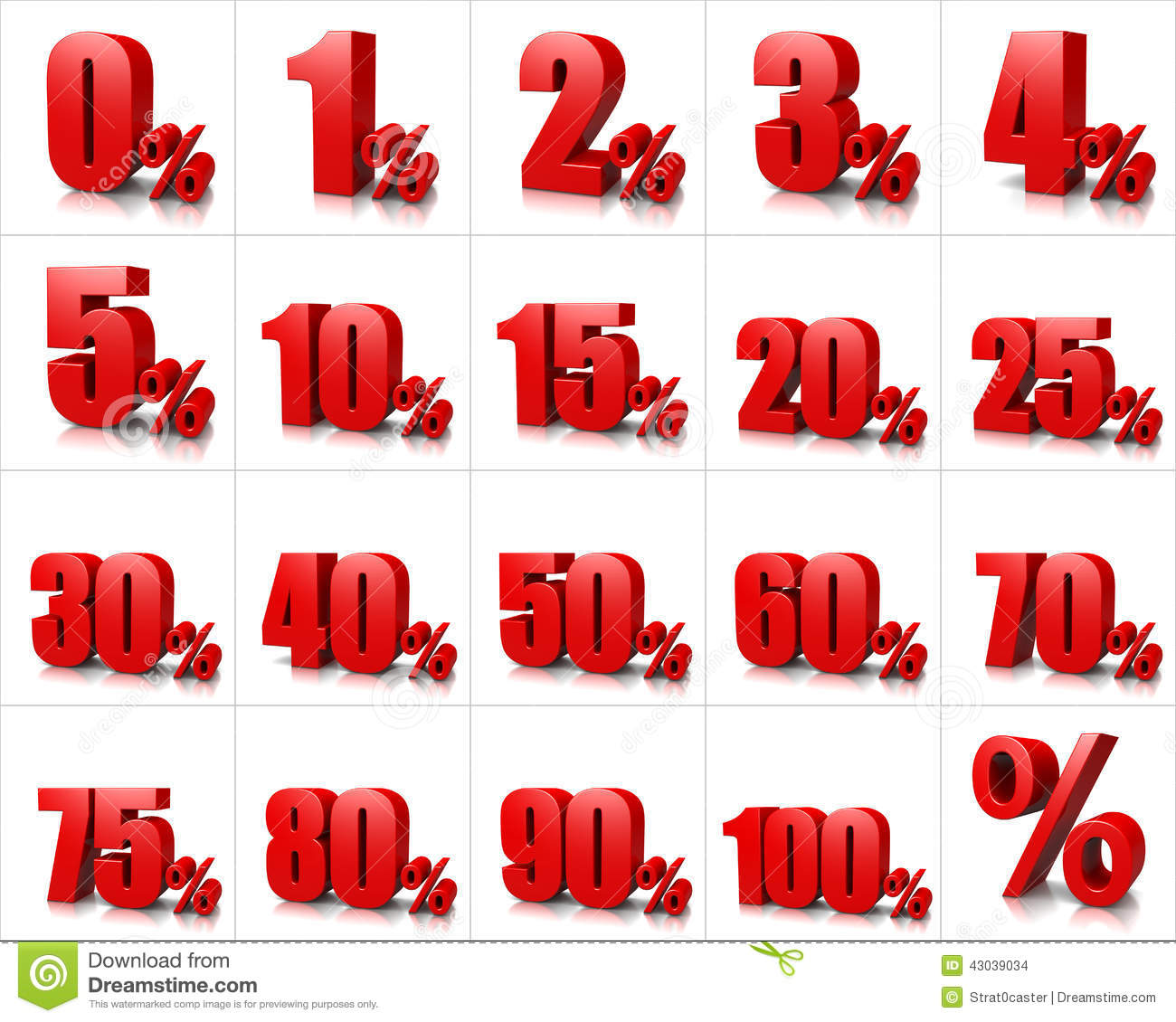 how to add percentage on a number