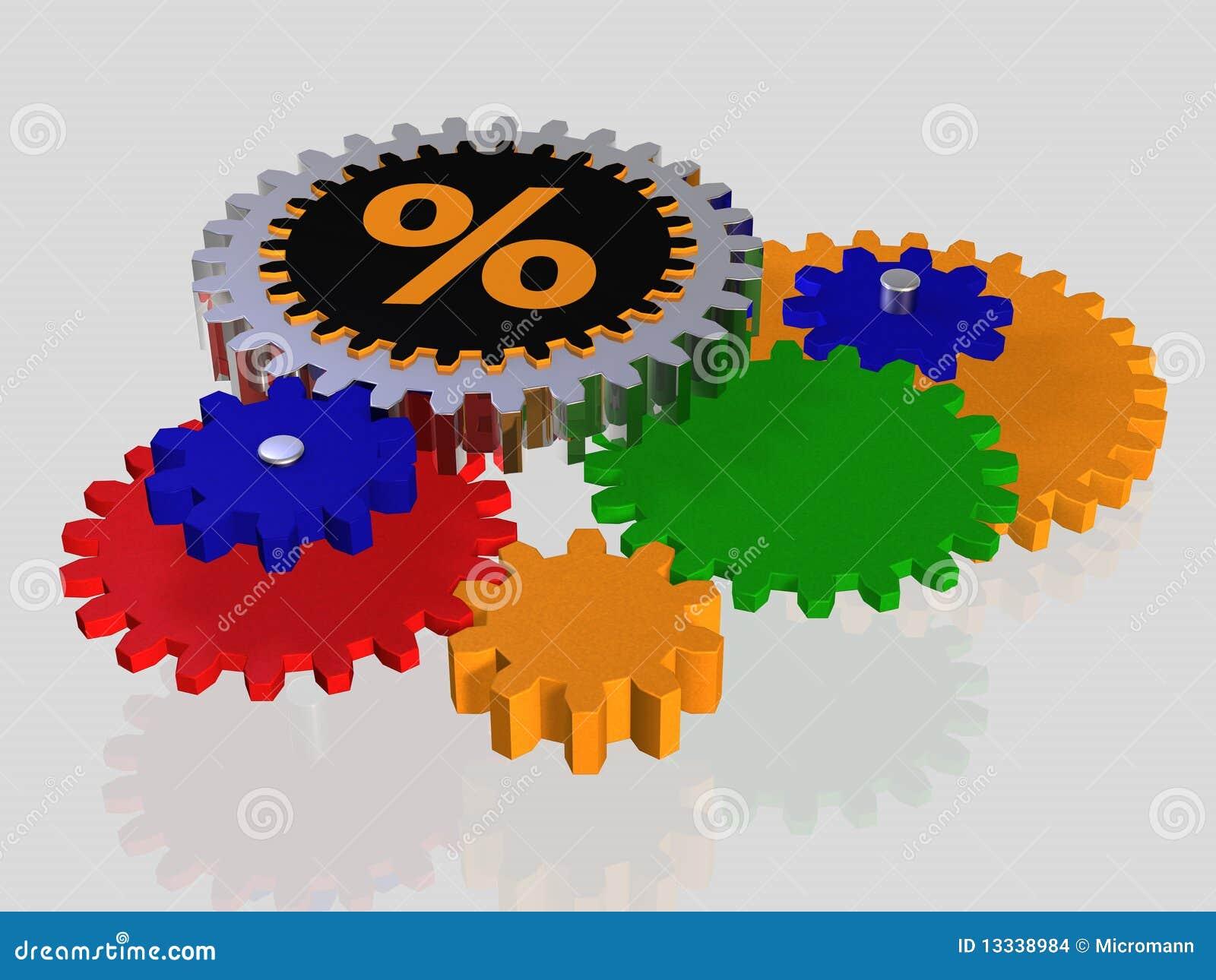 Percentage sign - gear
