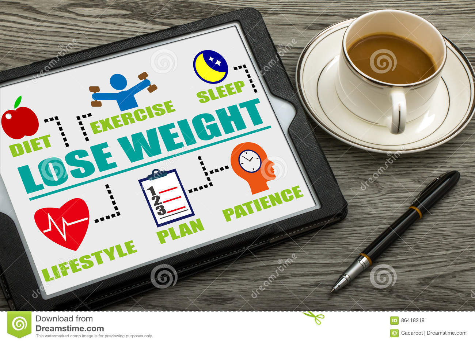 Perda il diagramma di concetto del peso con gli elementi relativi