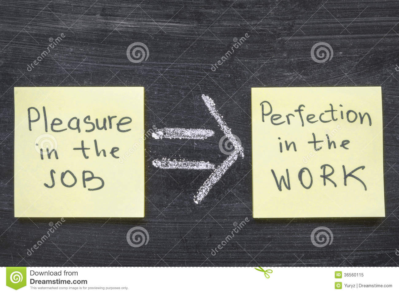 pleasure in the job puts perfection in the work essay