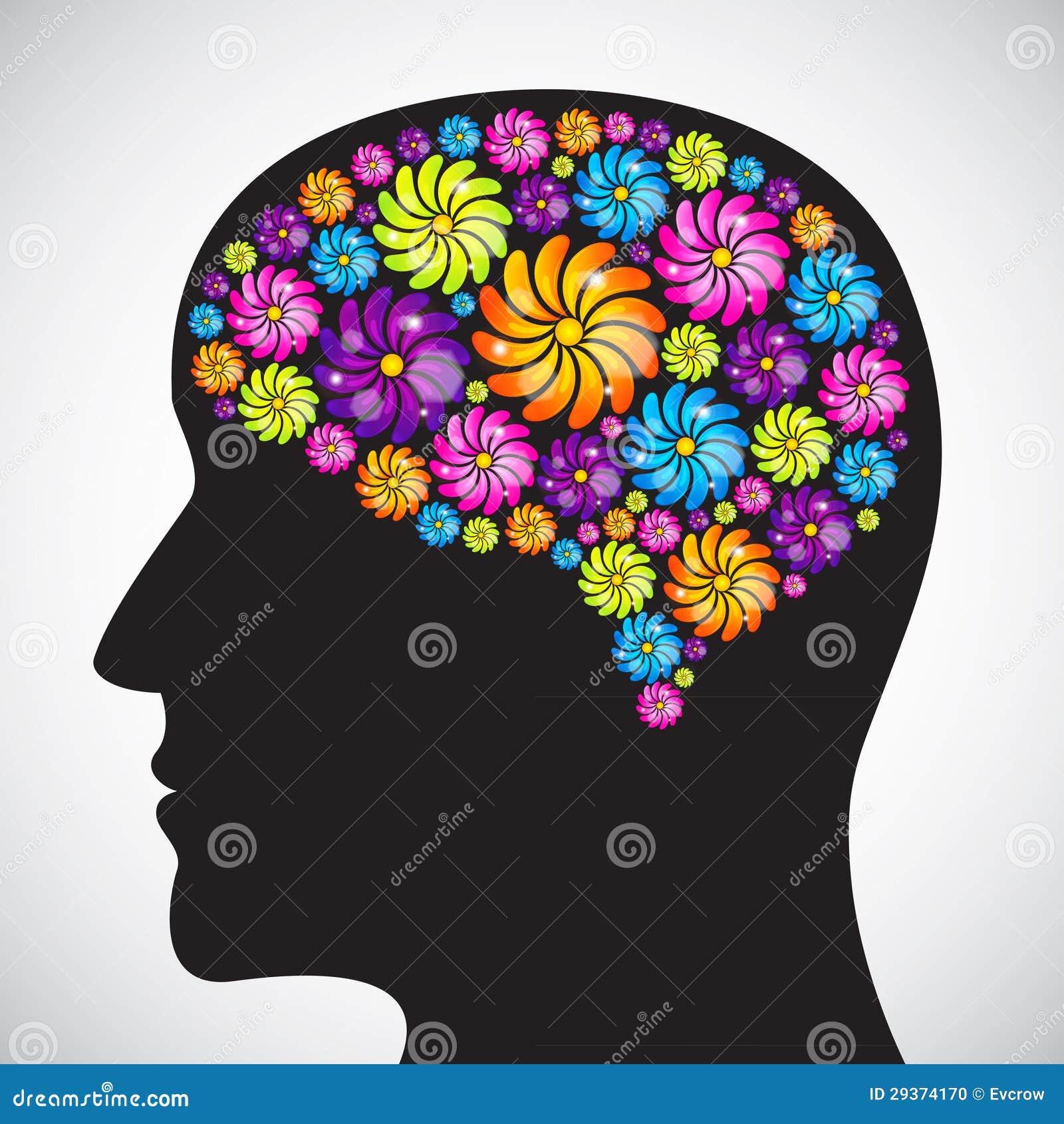 Perfil de la mente