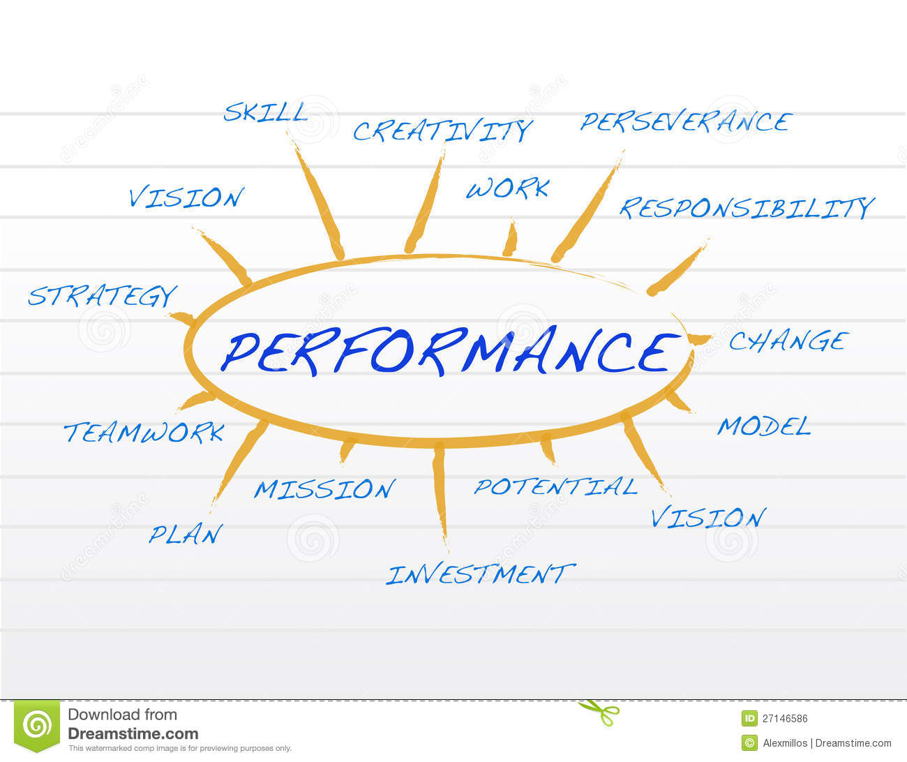 Performing arts business plan