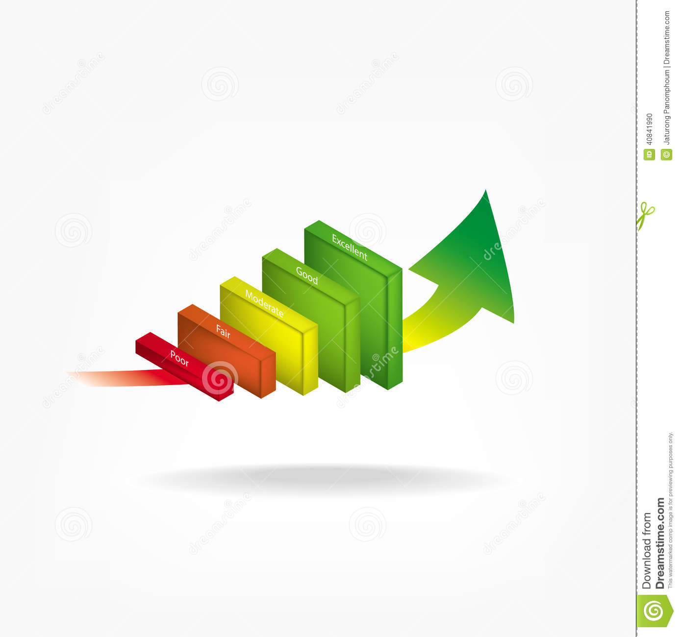 Performance indicators vector