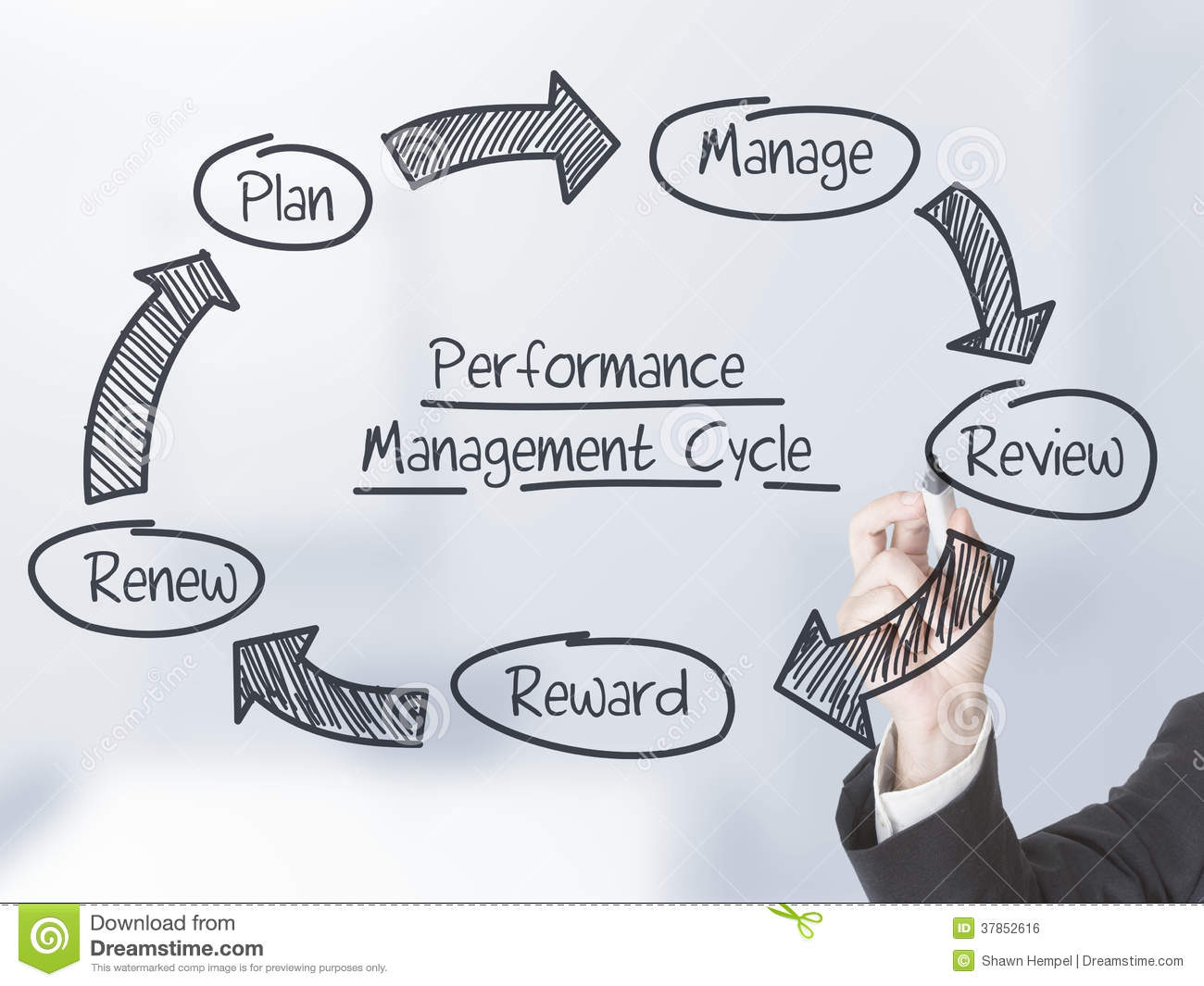 Performance Management Stock Photo - Image: 56936965
