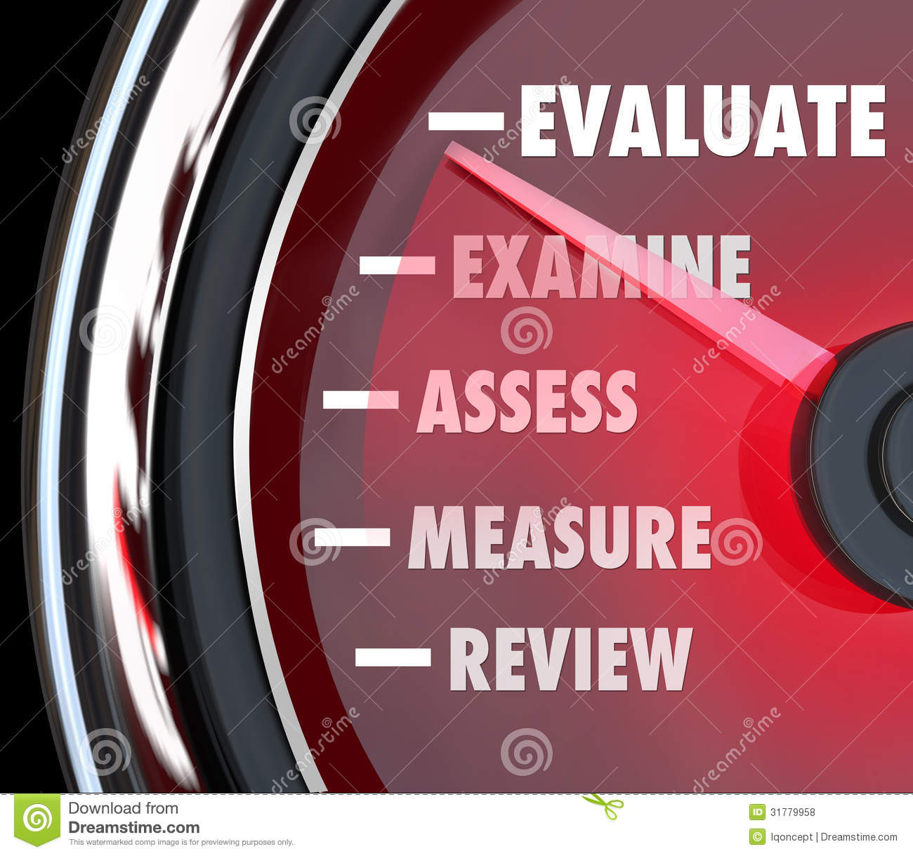 Performance Review Evaluation Speedometer Gauge Royalty
