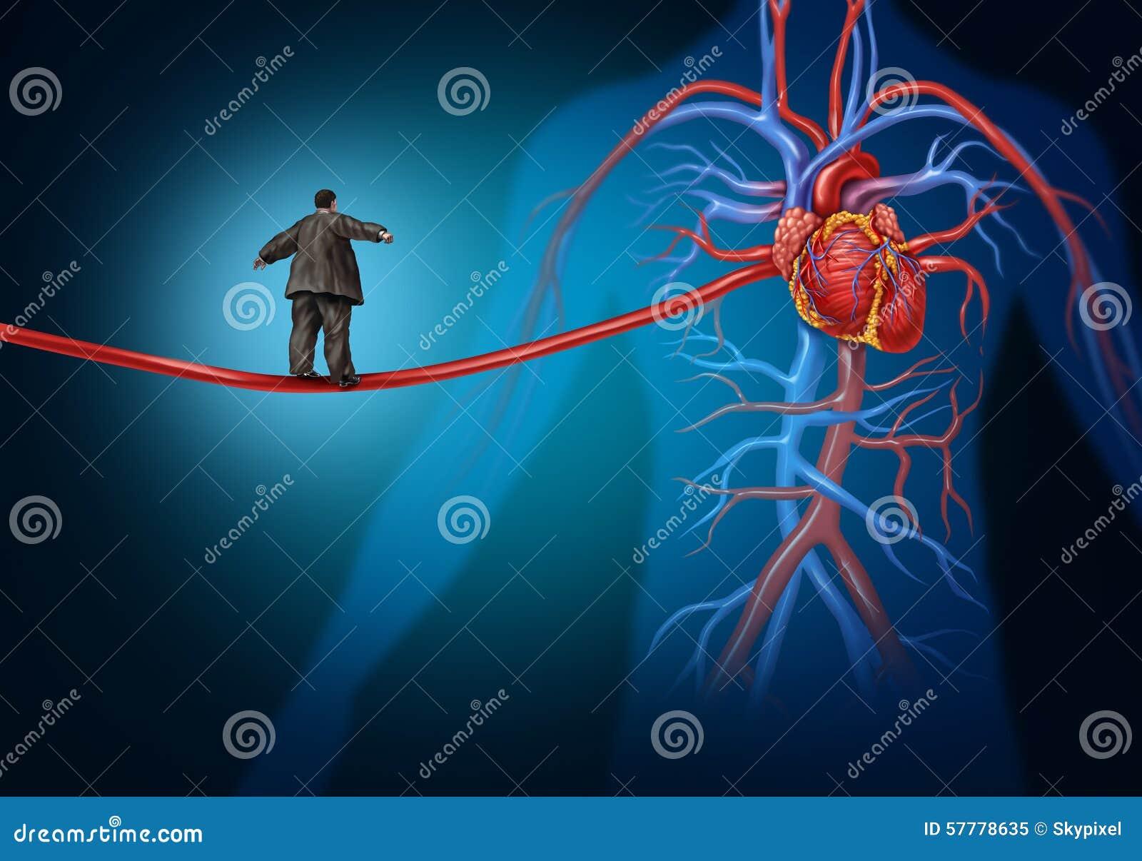 Perigo da doença cardíaca