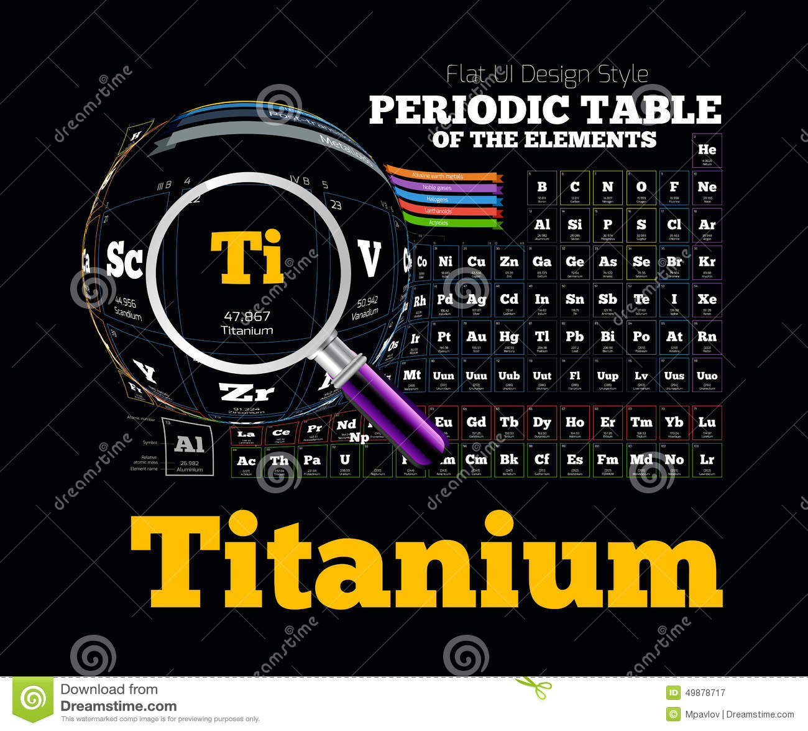 periodensystem des elements titan vektor abbildung bild. Black Bedroom Furniture Sets. Home Design Ideas