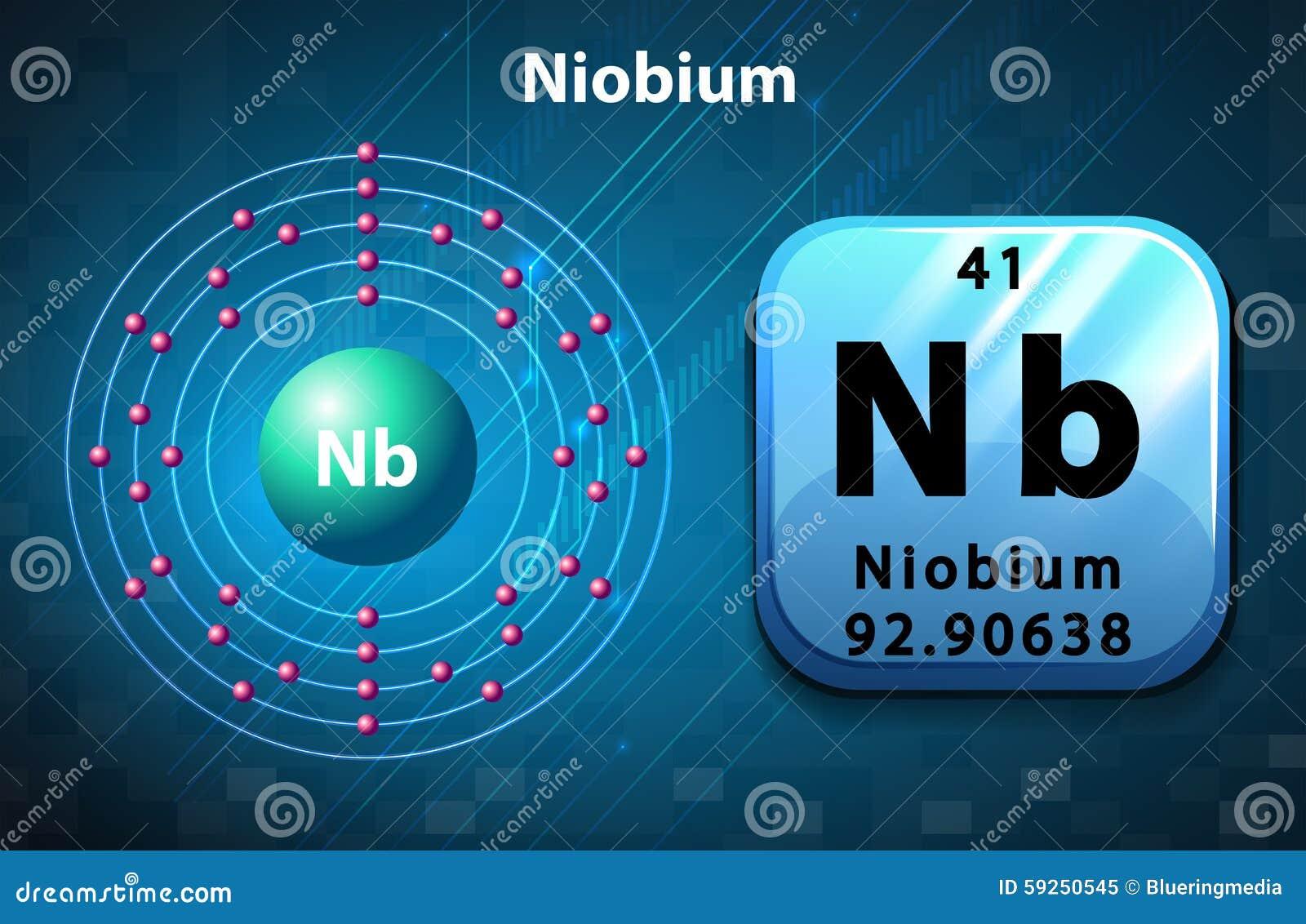 Periodic symbol and diagram of niobium stock vector image 59250545 periodic symbol and diagram of niobium biocorpaavc