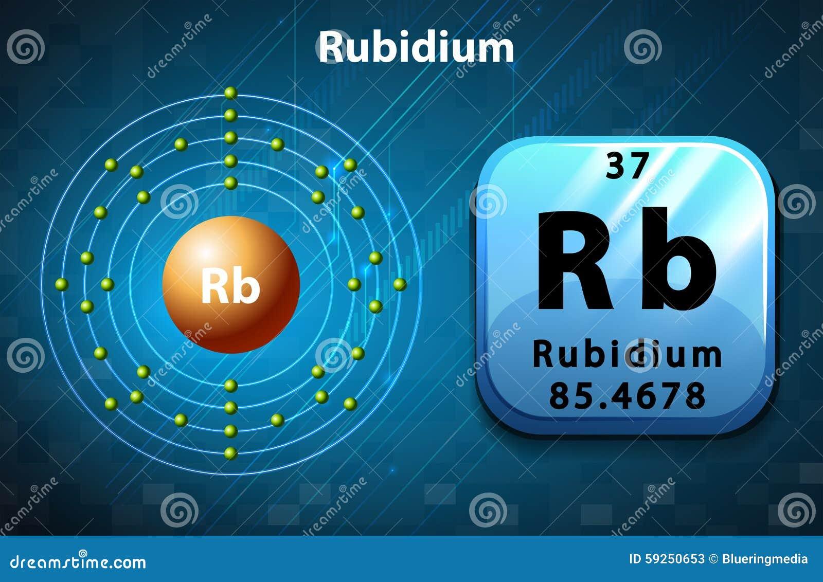periodic symbol and diagram of rubidium stock vector