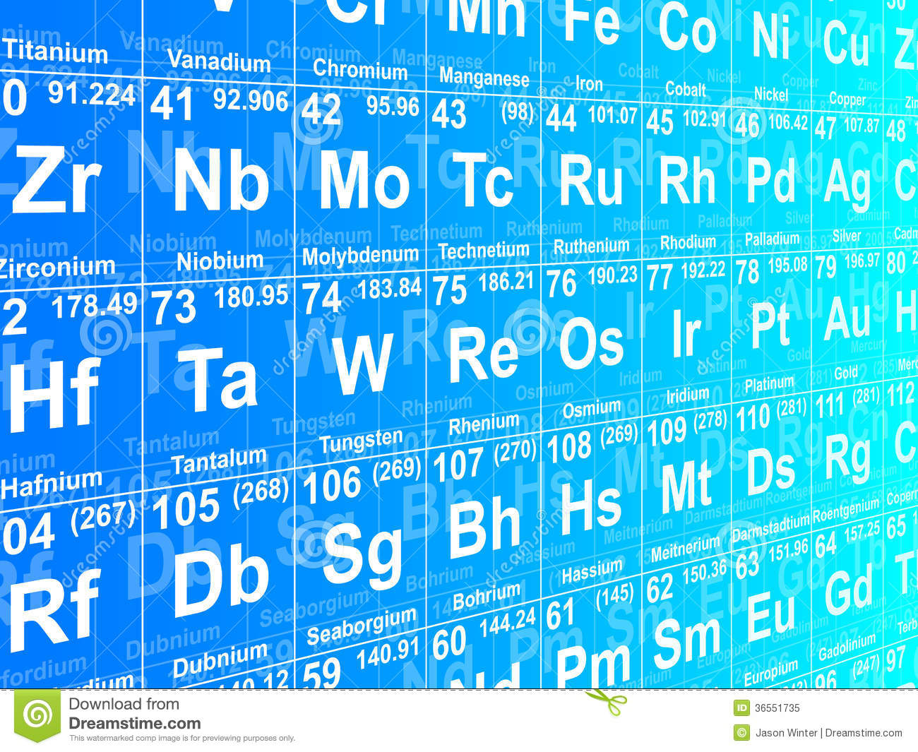 periodic table background royalty free stock photo