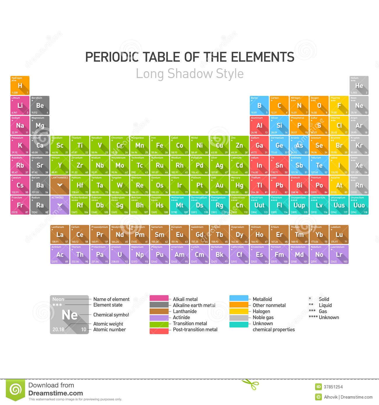 Periodic table of the chemical elements stock images - Periodic table of the chemical elements ...