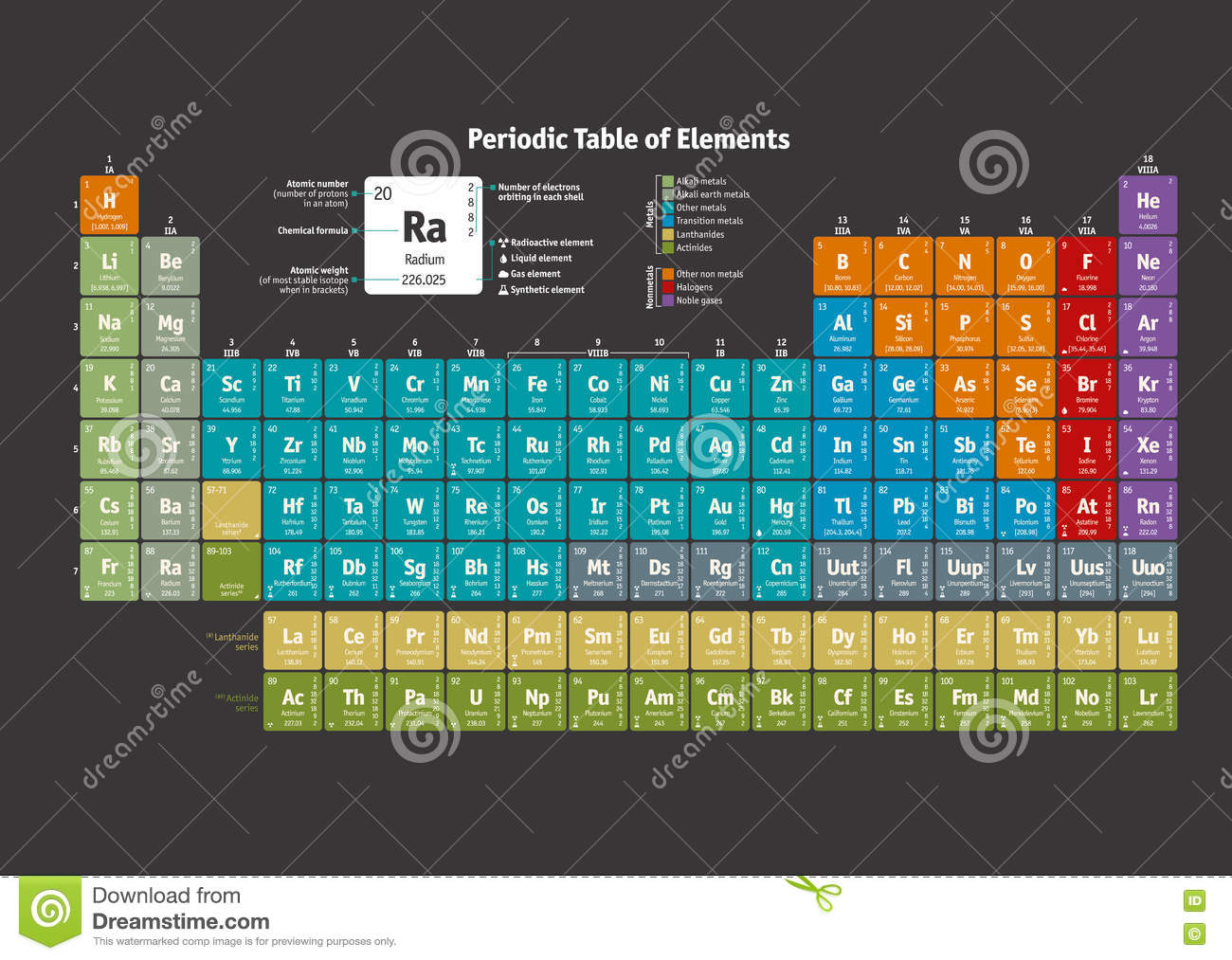 Periodic table of the chemical elements english version stock royalty free vector download periodic table of the chemical elements gamestrikefo Gallery