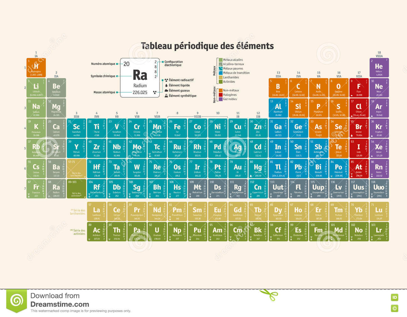 Periodic Table Of The Chemical Elements French Version Stock