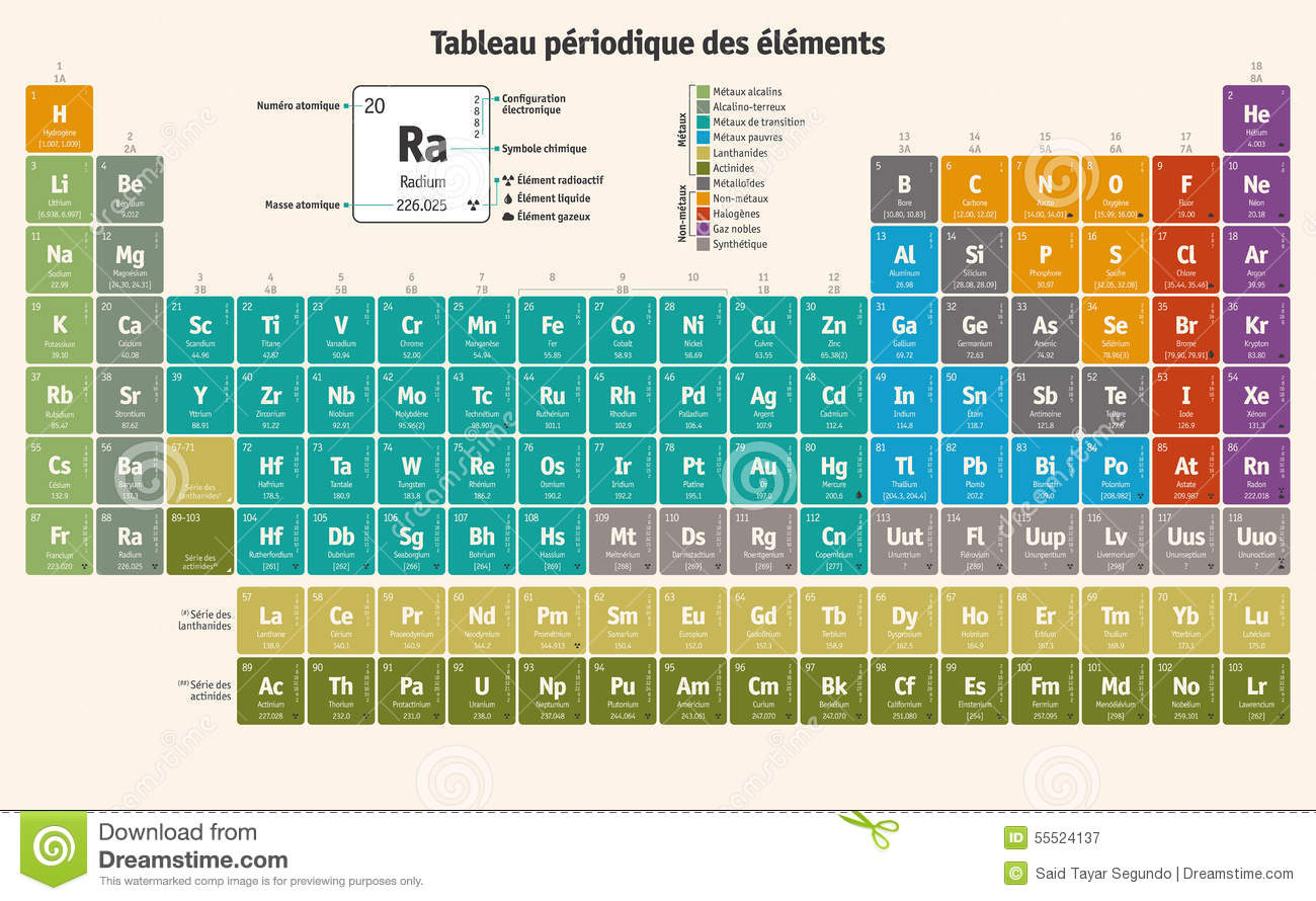Labled Periodic Table >> Periodic Table Of The Chemical Elements (french Version) Stock Photo - Image: 55524137
