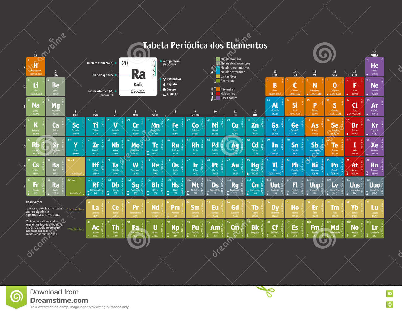 periodic table of the chemical elements portuguese version stock photos
