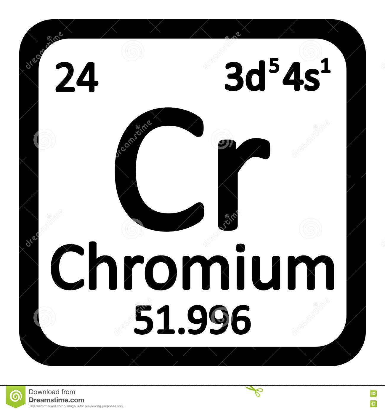 Chemical element chromium from the periodic table stock periodic table element chromium icon royalty free stock image buycottarizona