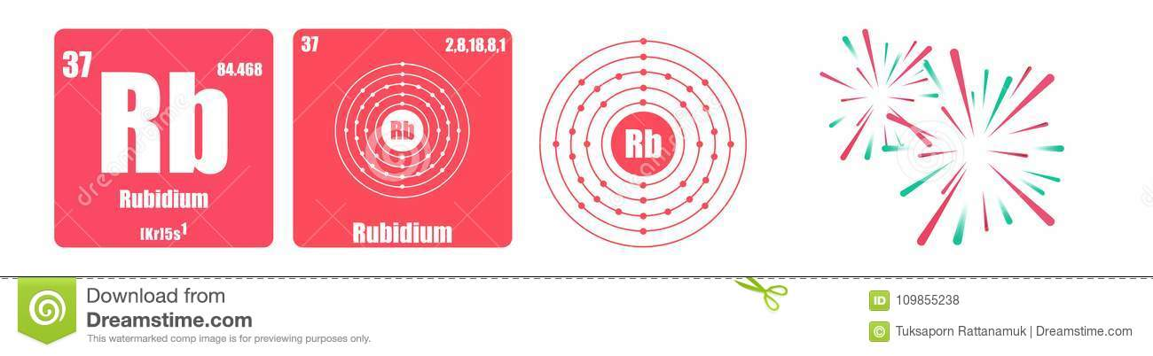 Periodic Table Of Element Group I The Alkali Metals Rubidium Rb