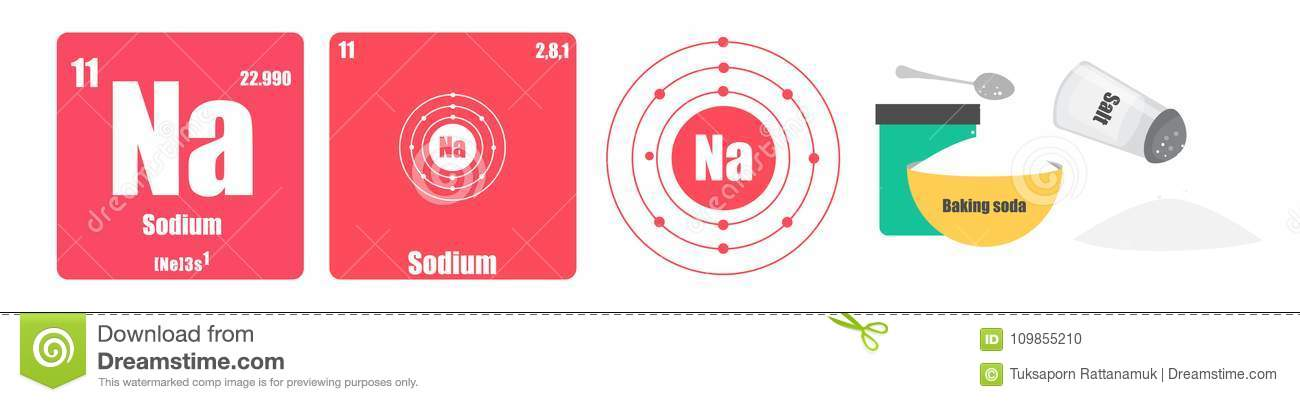 Periodic Table Of Element Group I The Alkali Metals Sodium Na Stock