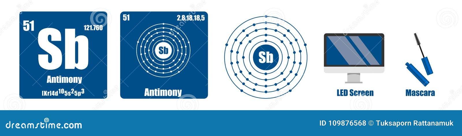 Periodic table of element group v antimony stock illustration download periodic table of element group v antimony stock illustration illustration of symbol chemistry urtaz Gallery