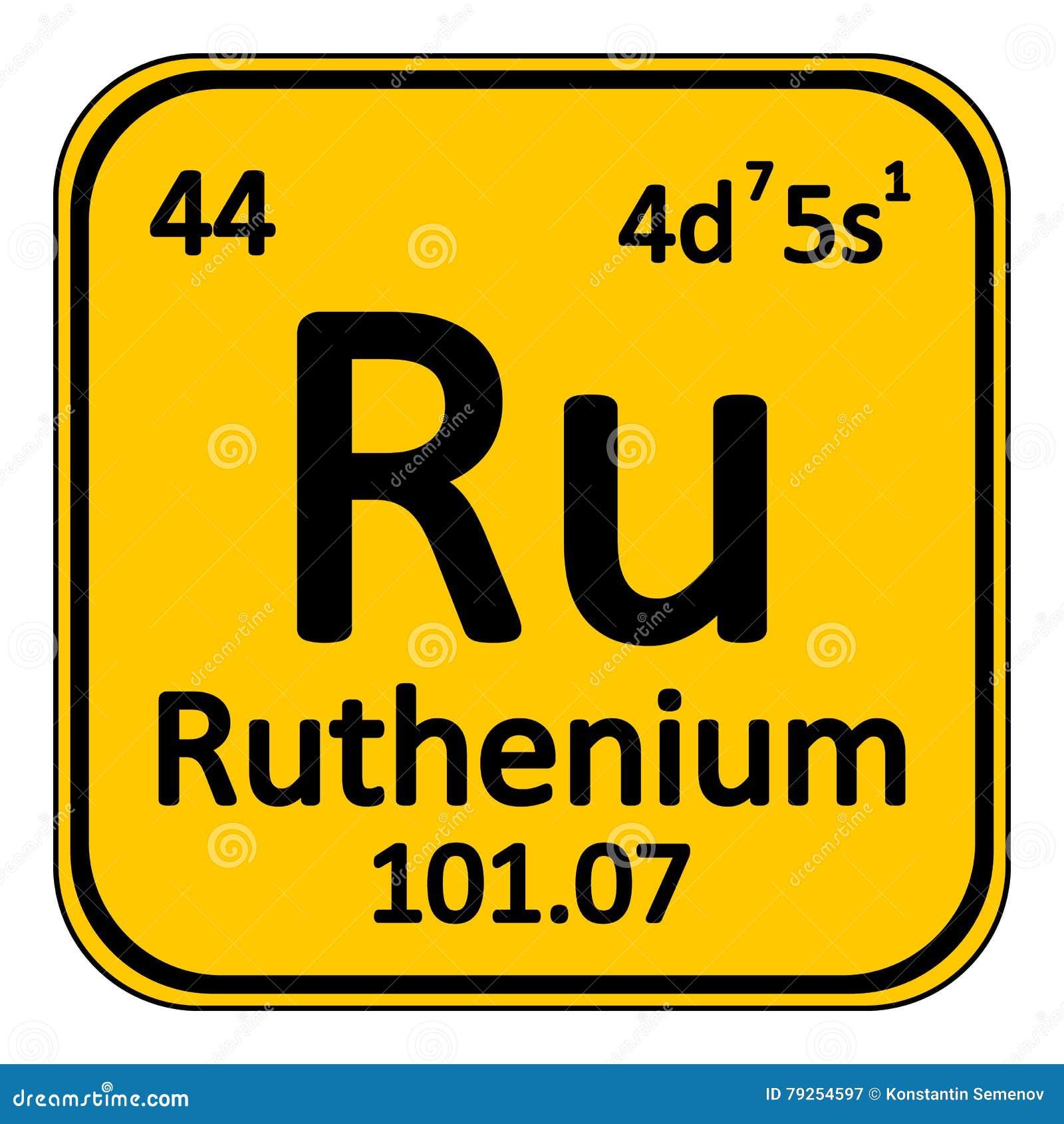 Periodic Table Element Ruthenium Icon Stock Illustration