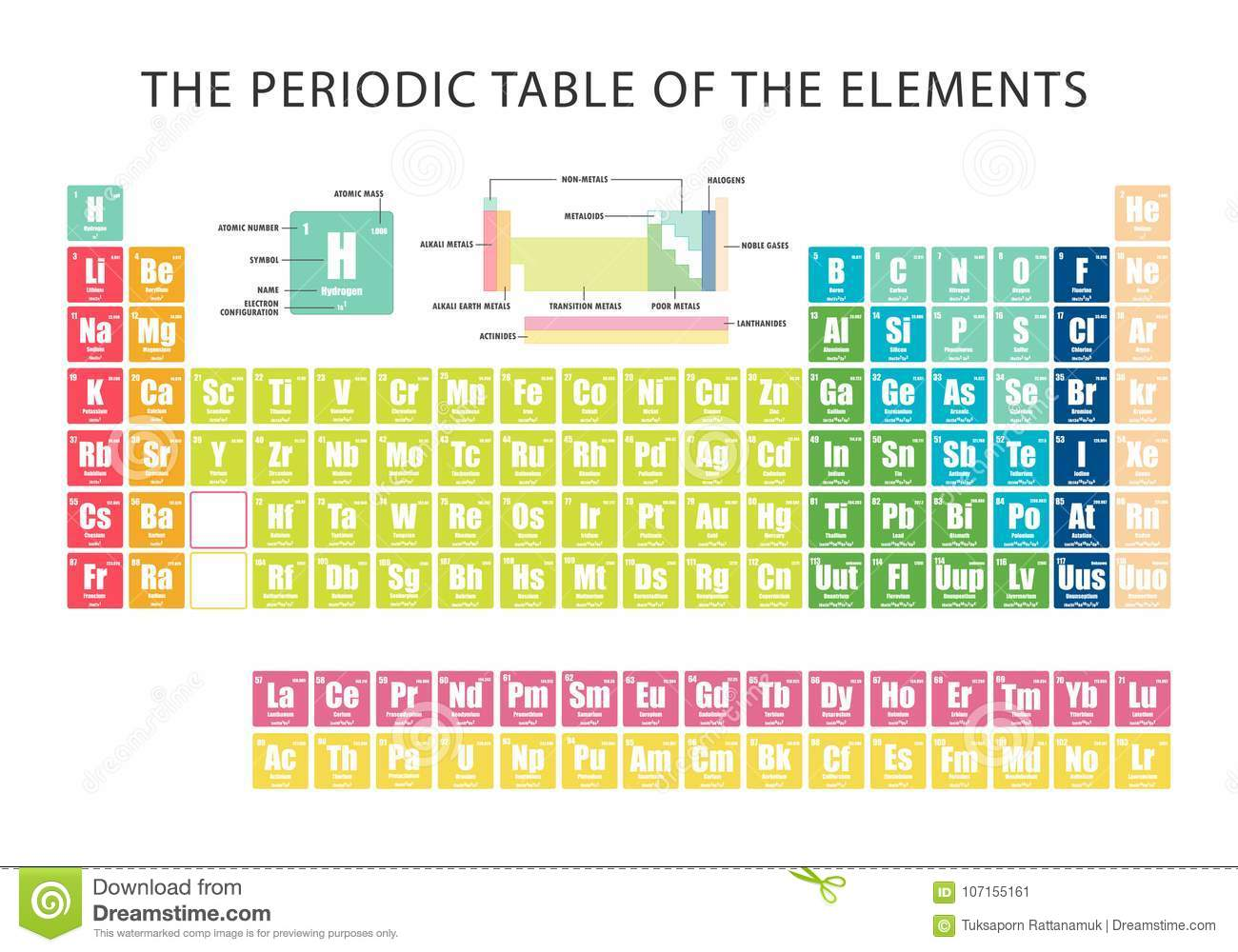Periodic table of element showing electron shells stock vector download comp urtaz Choice Image