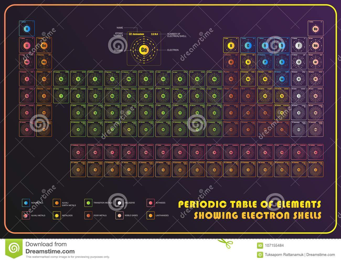 periodic table of element showing electron shells graphic conductivity - Periodic Table Of Elements Showing Electron Shells
