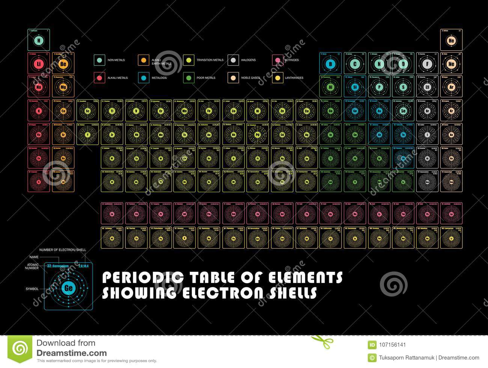Periodic table of element showing electron shells stock vector periodic table of element showing electron shells molecule diagram urtaz Choice Image