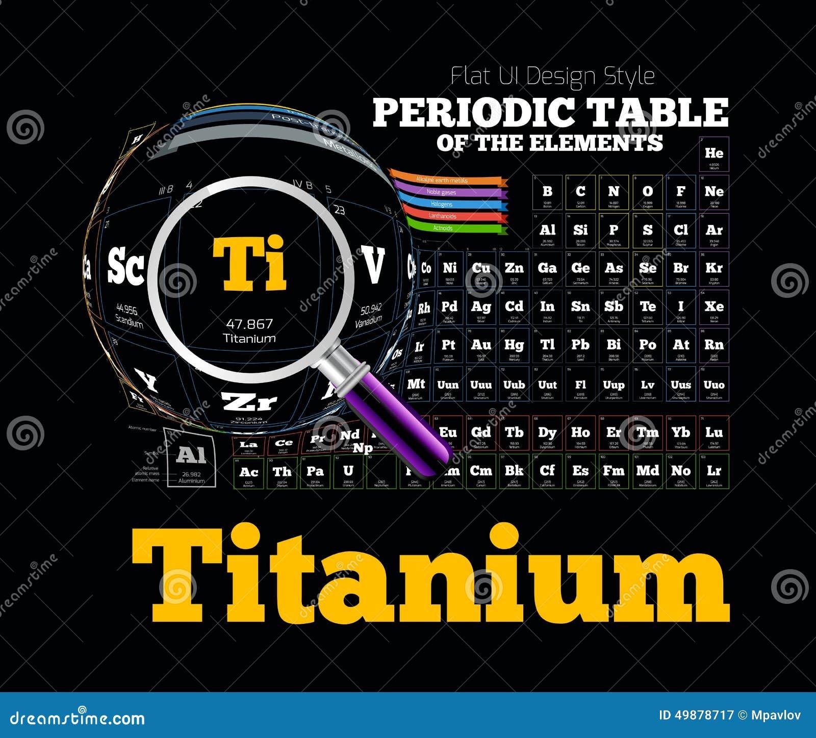 Periodic table of the element titanium stock vector for Table titanium quadra 6
