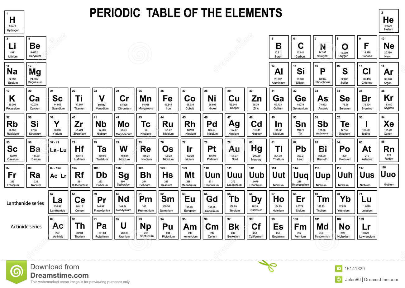 Periodic table of the elements stock vector illustration for Table des elements