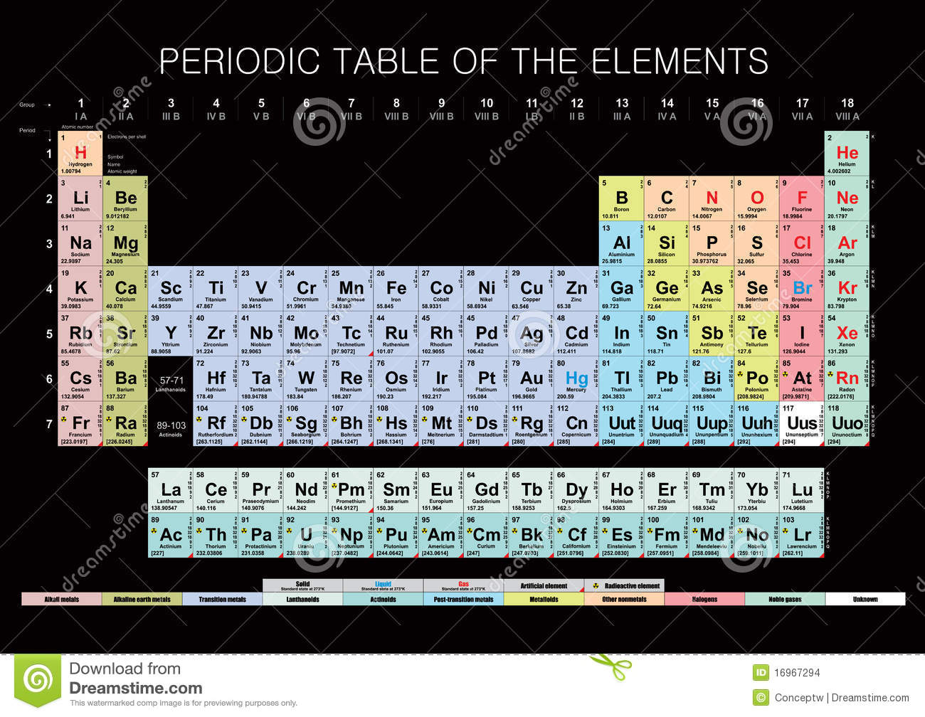 Periodic table metals nonmetals metalloids halogens noble gases table nonmetals metals periodic noble gases metalloids halogens 16967294 stock the of image periodic images gamestrikefo Images