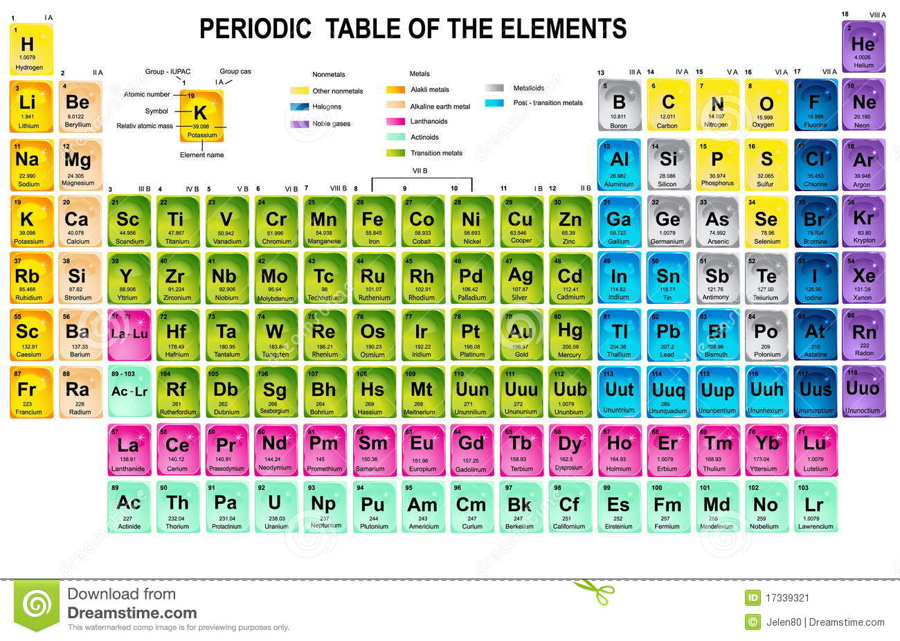 Periodic Table Of The Elements Stock Image - Image: 17339321