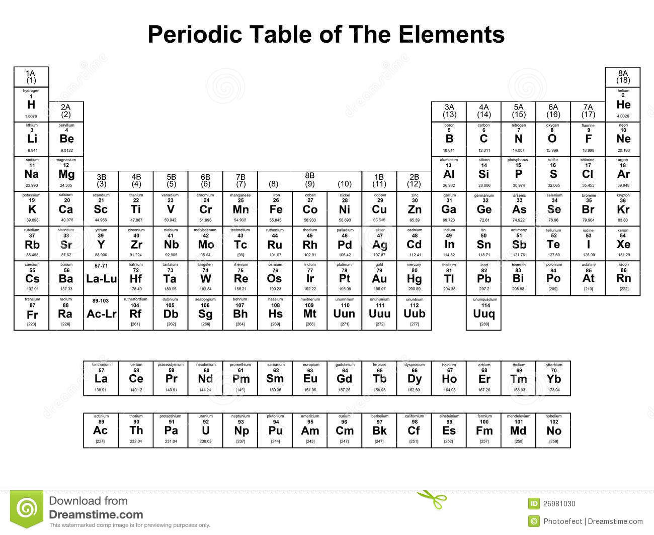 Periodic table white gallery periodic table images periodic table of elements stock photo image 26981030 royalty free stock photo download periodic table gamestrikefo gamestrikefo Choice Image