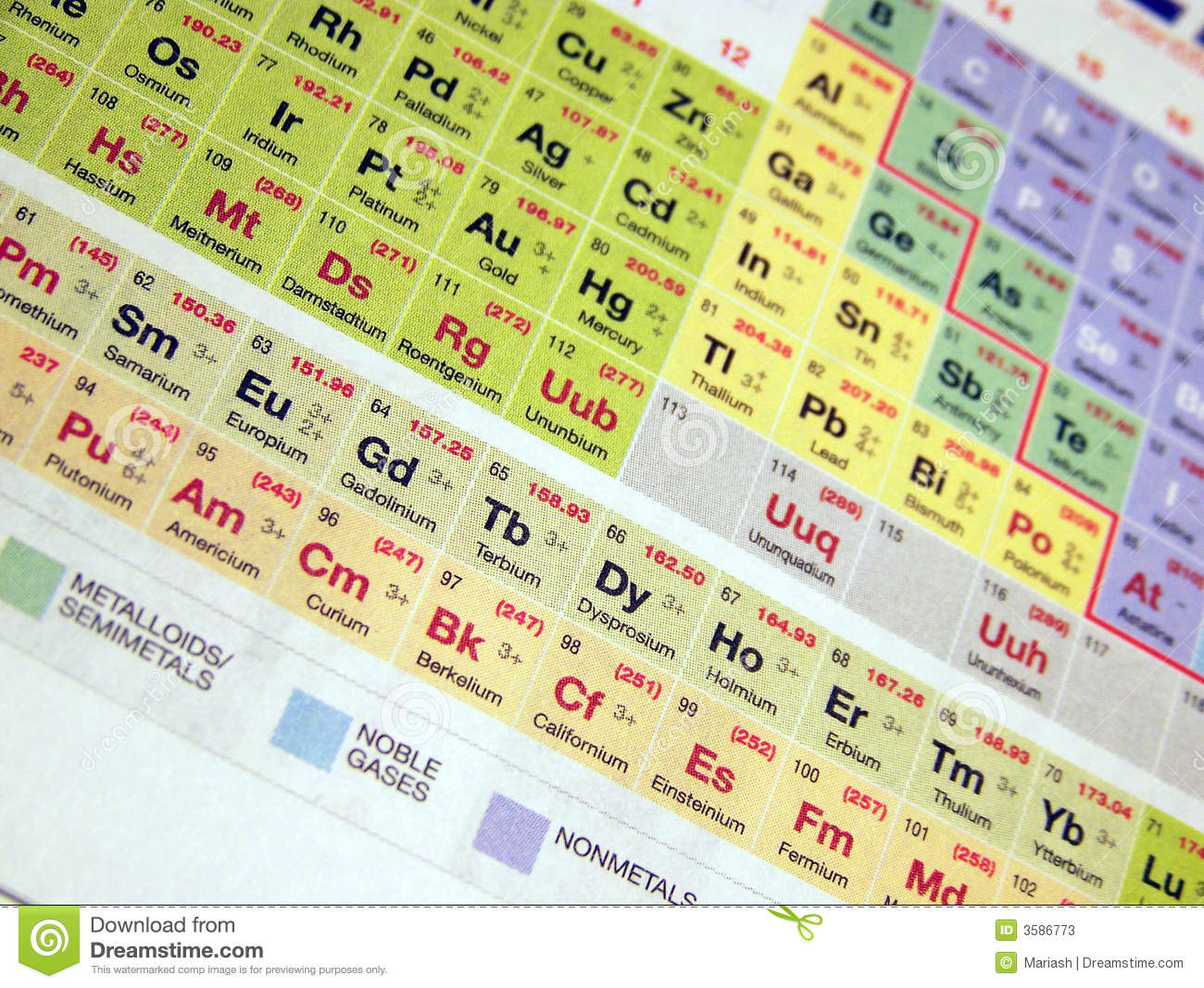 The periodic table of elements stock image image 3586773 the periodic table of elements gamestrikefo Images