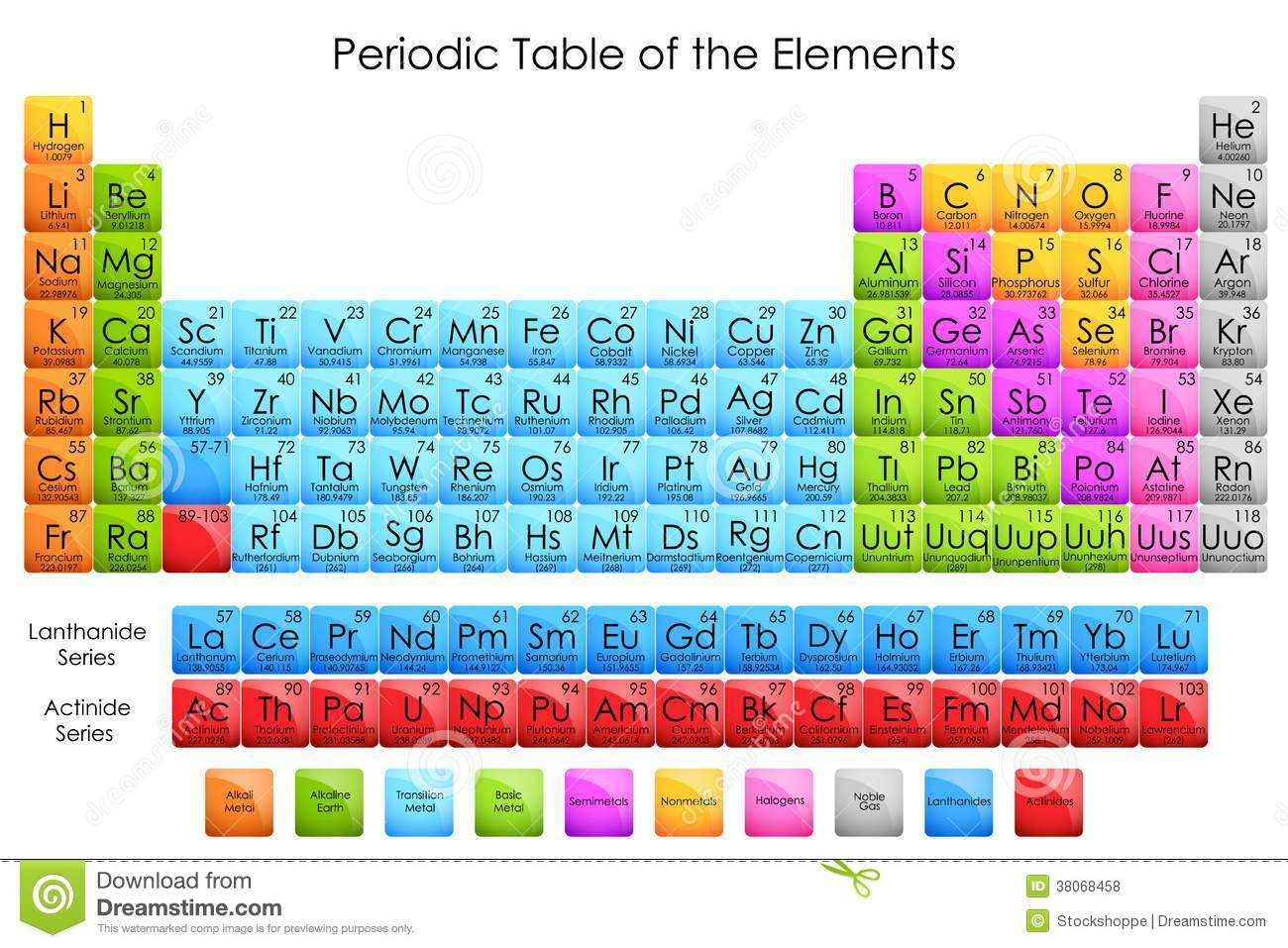 periodic table of elements - Periodic Table Of Elements Vector Free