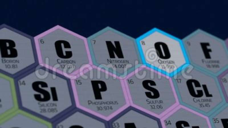 Periodic table of elements animation oxygen stock footage video periodic table of elements animation oxygen stock footage video of laboratory genes 114378788 urtaz Image collections
