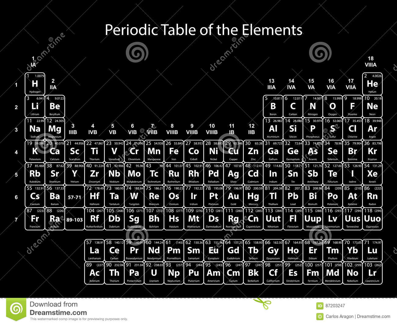 Periodic table of the elements with atomic number symbol and royalty free illustration download periodic table gamestrikefo Gallery