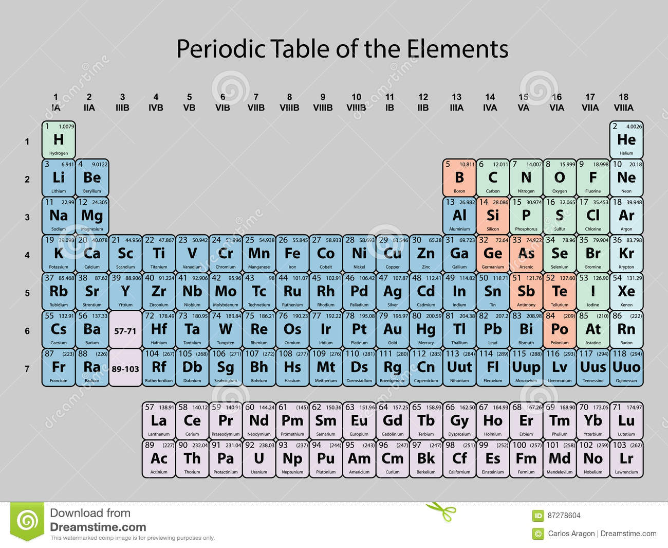 Periodic table of the elements with atomic number symbol and weight download comp urtaz Image collections