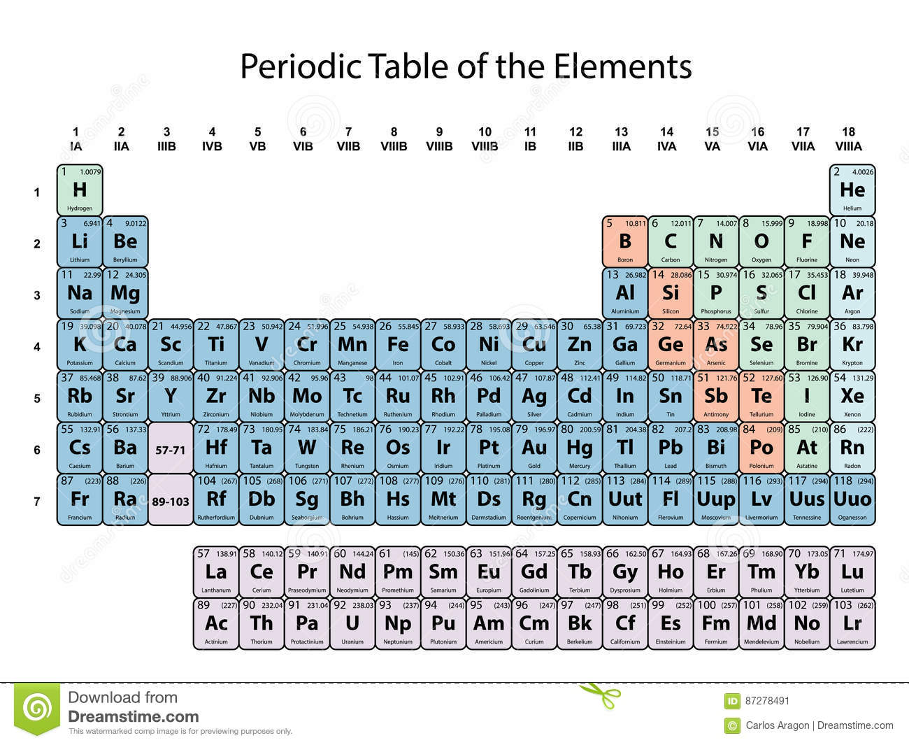 Periodic table of the elements with atomic number symbol and periodic table of the elements with atomic number symbol and weight with color delimitation on white background buycottarizona