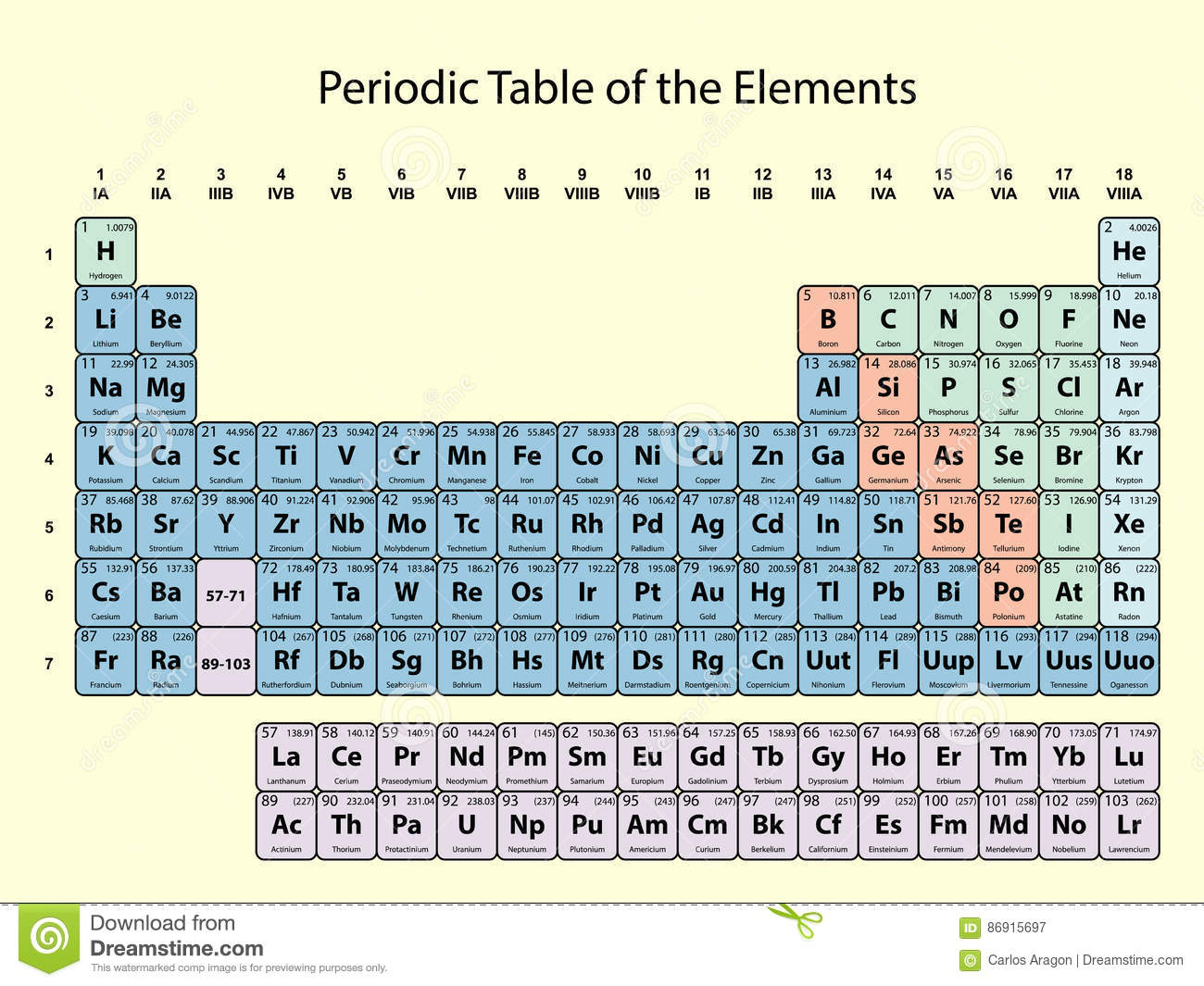 Periodic table of the elements with atomic number symbol for L tableau periodique en hebreu