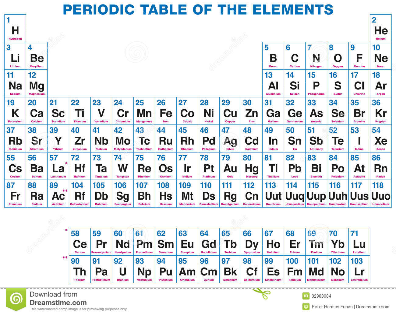 Tabla periodica en ingles images periodic table and sample with tabla periodica en ingles images periodic table and sample with tabla periodica en ingles image collections urtaz Gallery
