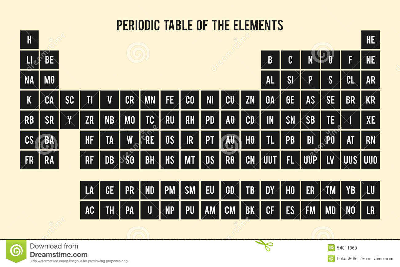 Periodic table of the elements chemical symbols stock vector download comp urtaz Gallery