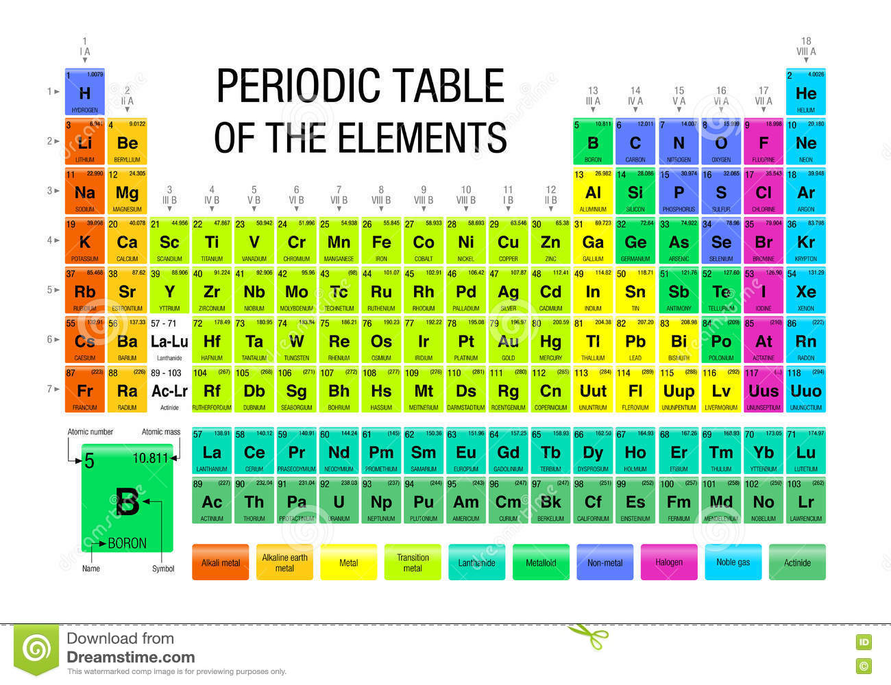 Periodic table of the elements chemistry stock vector download periodic table of the elements chemistry stock vector illustration of scientific background urtaz Gallery