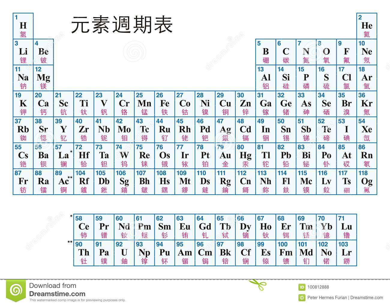 Periodic table of the elements chinese stock vector illustration periodic table of the elements chinese biocorpaavc Choice Image