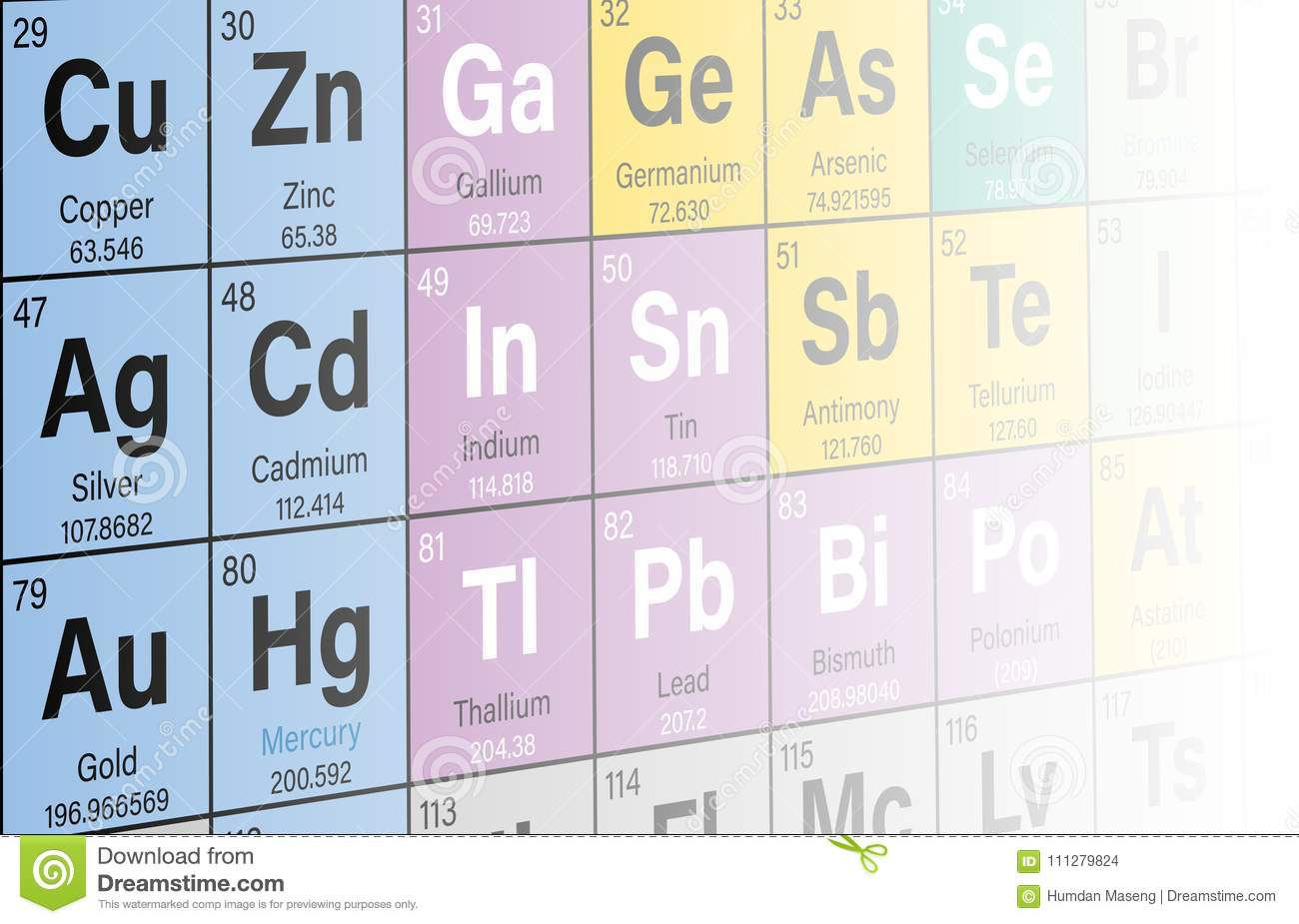 Periodic Table Of The Elements Colorful Perspective Background Stock