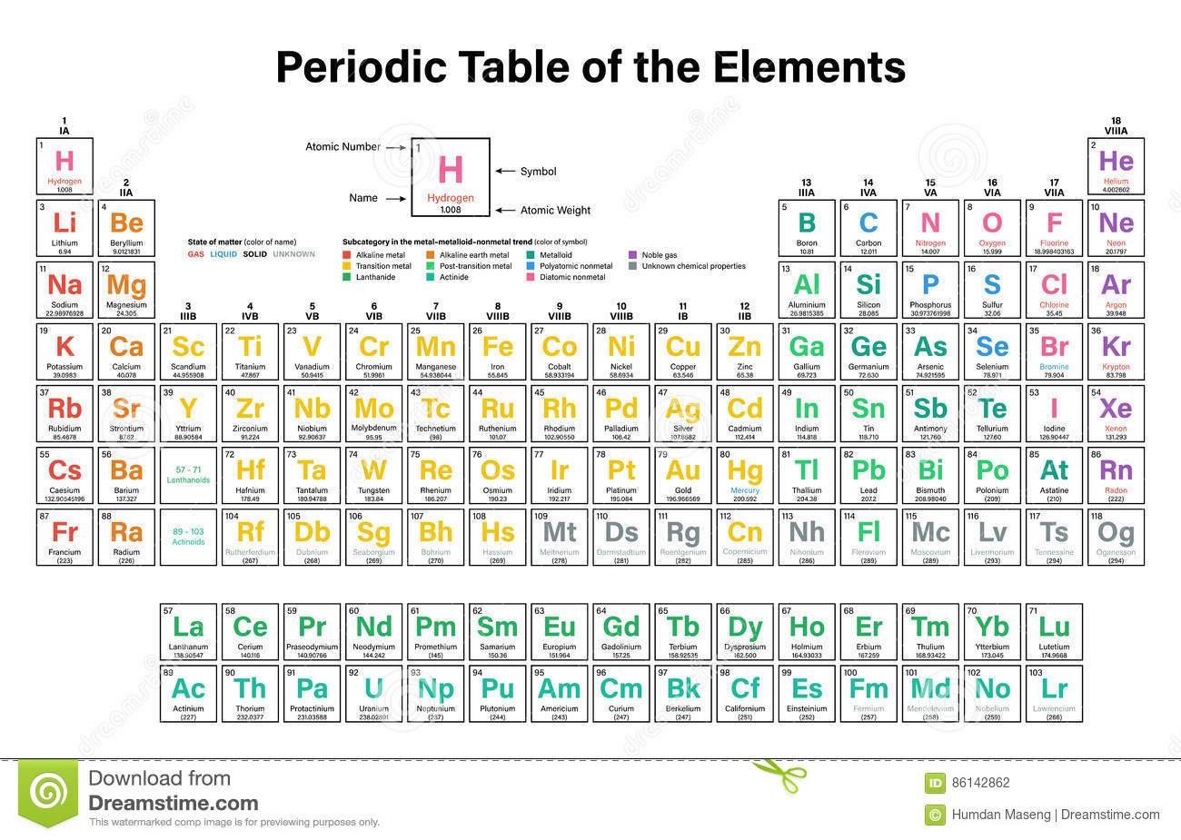 Periodic table of the elements vector illustration for Periodic table 85 elements