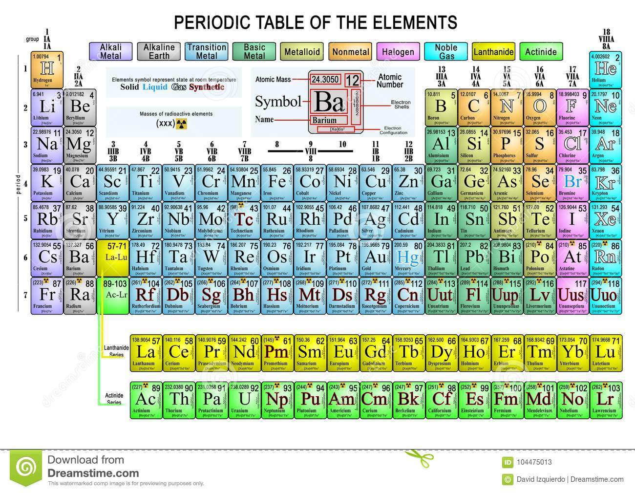 Periodic Table Of The Elements Complete Stock Illustration