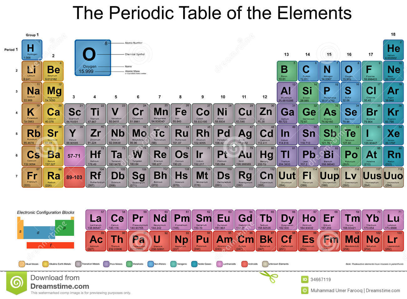 Elements rocks thinglink for Periodic table 85 elements