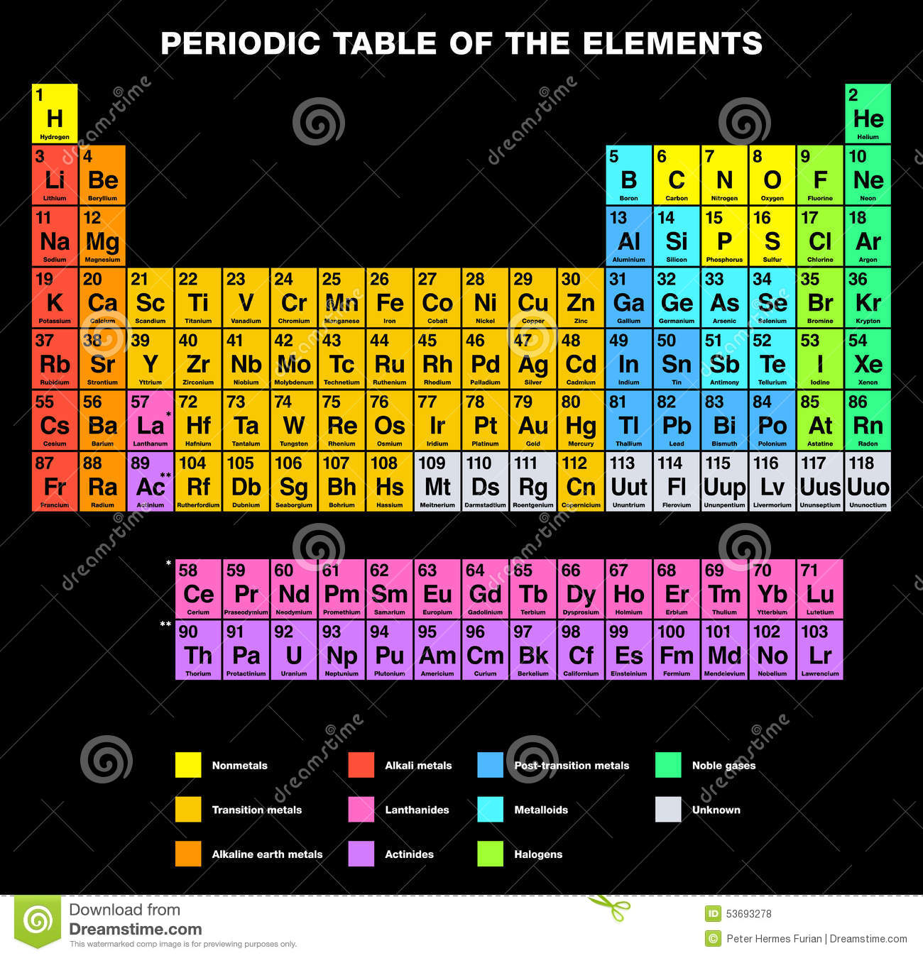 Periodic Table Of The Elements English Labeling Stock Vector