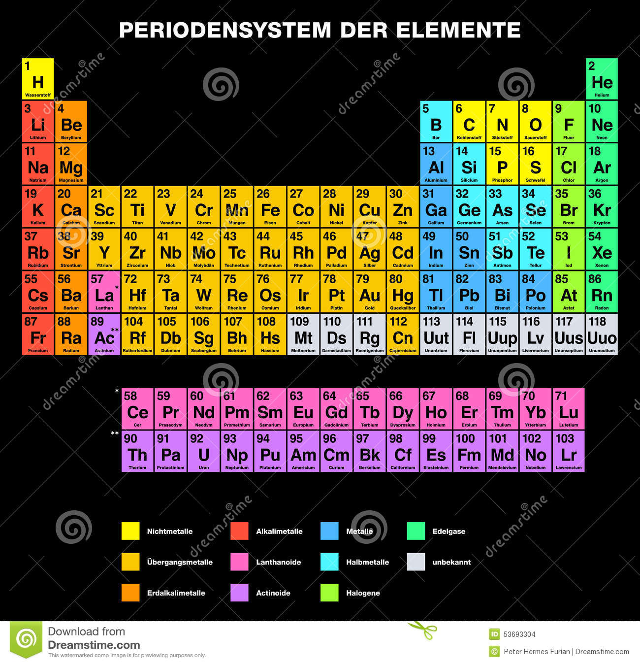 Periodic table of the elements german labeling stock photo image royalty free stock photo download periodic table gamestrikefo Images